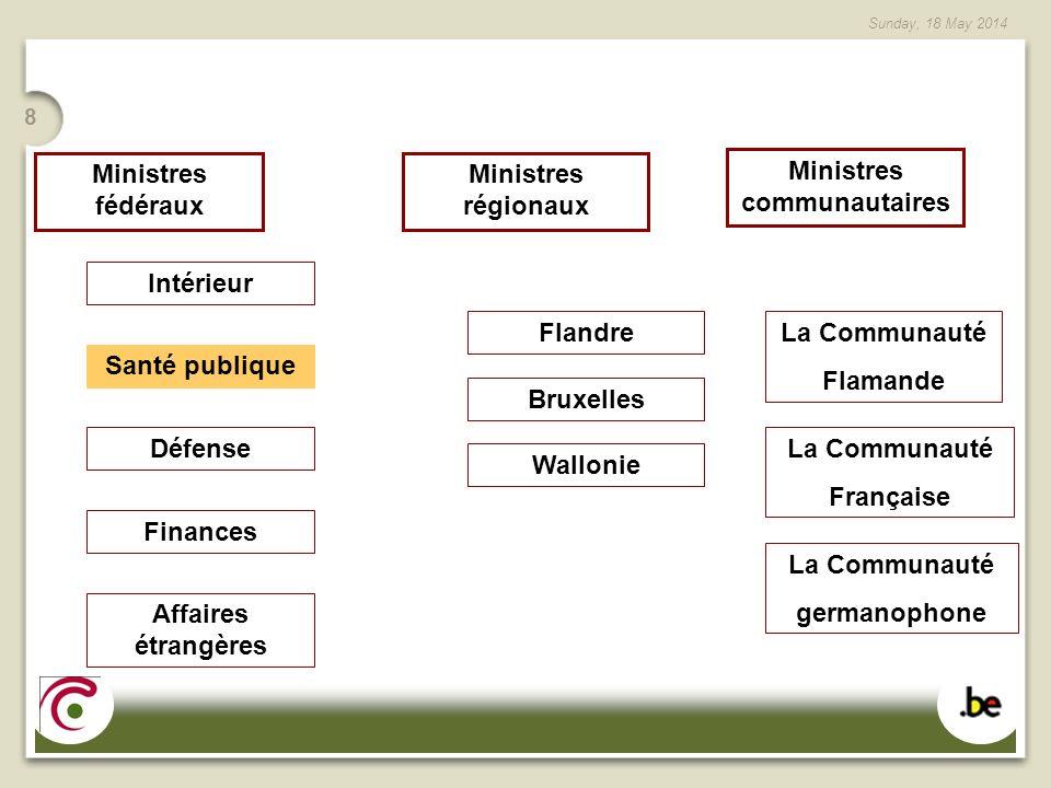 Ministres communautaires