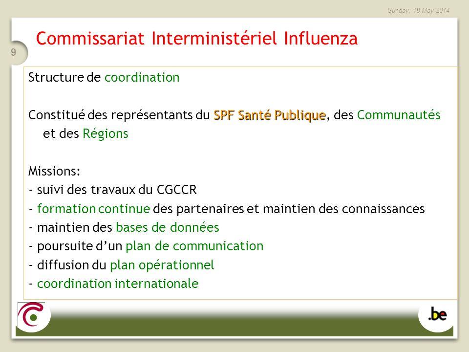 Commissariat Interministériel Influenza