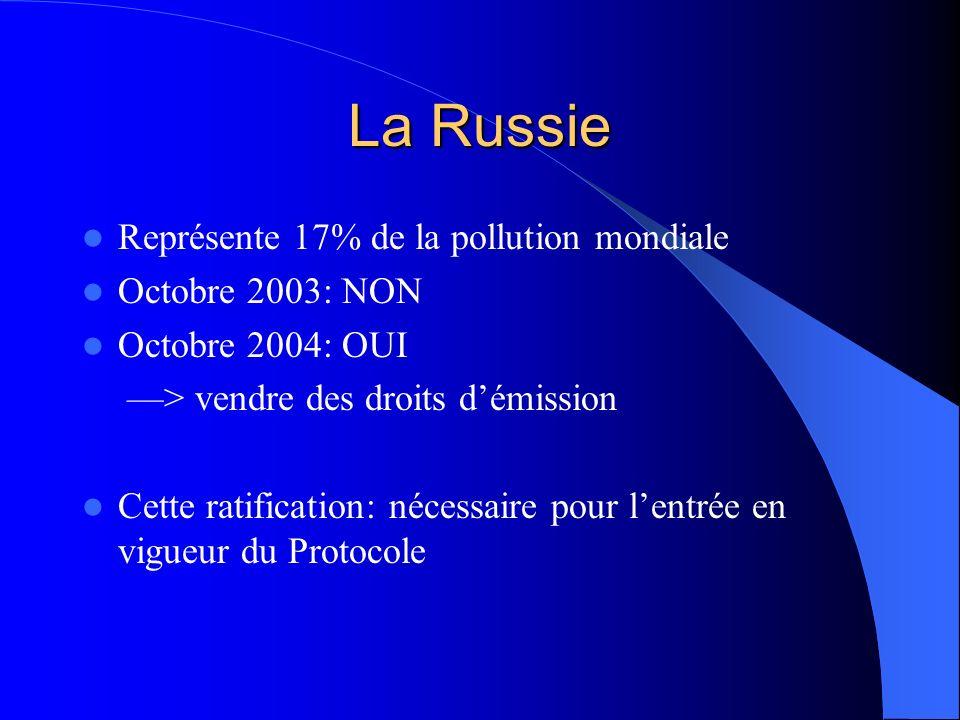 La Russie Représente 17% de la pollution mondiale Octobre 2003: NON