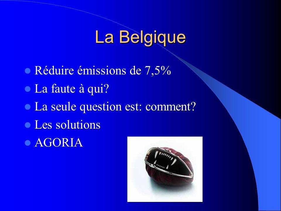 La Belgique Réduire émissions de 7,5% La faute à qui