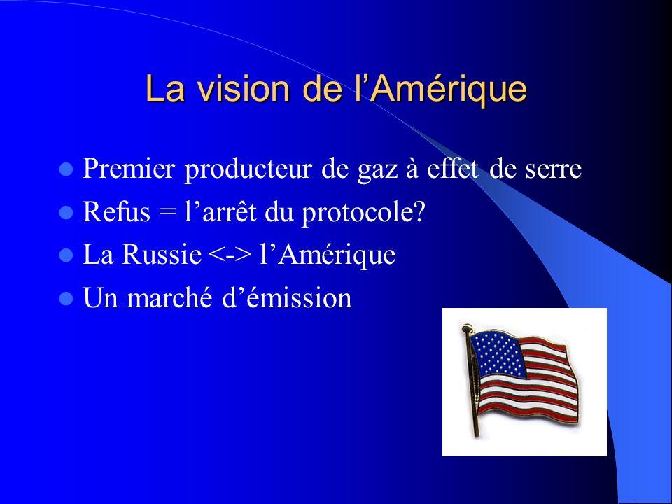 La vision de l'Amérique