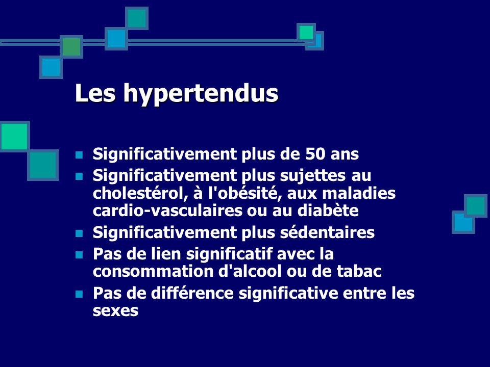 Les hypertendus Significativement plus de 50 ans