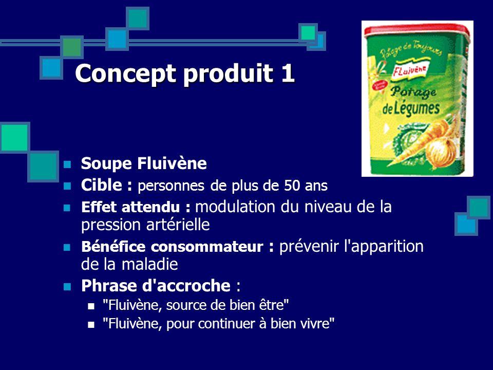 Concept produit 1 Soupe Fluivène Cible : personnes de plus de 50 ans