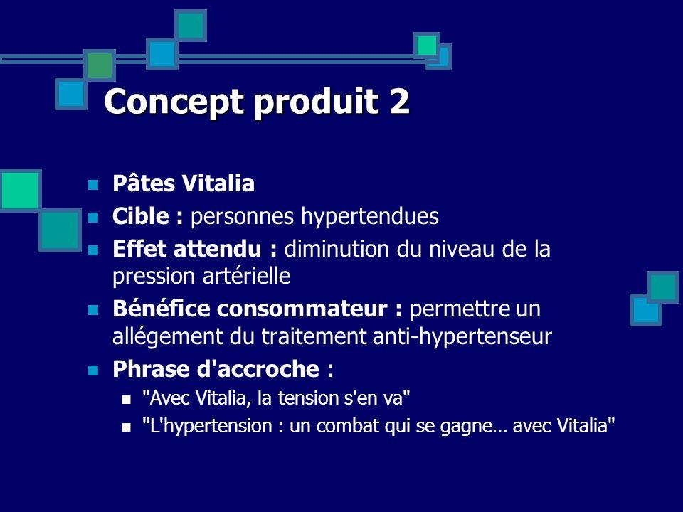 Concept produit 2 Pâtes Vitalia Cible : personnes hypertendues