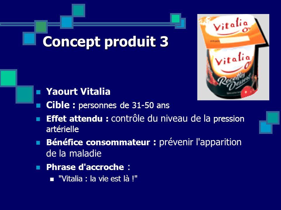 Concept produit 3 Yaourt Vitalia Cible : personnes de 31-50 ans