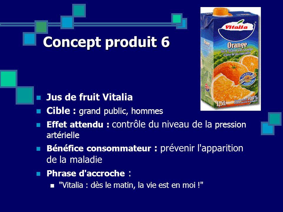 Concept produit 6 Jus de fruit Vitalia Cible : grand public, hommes