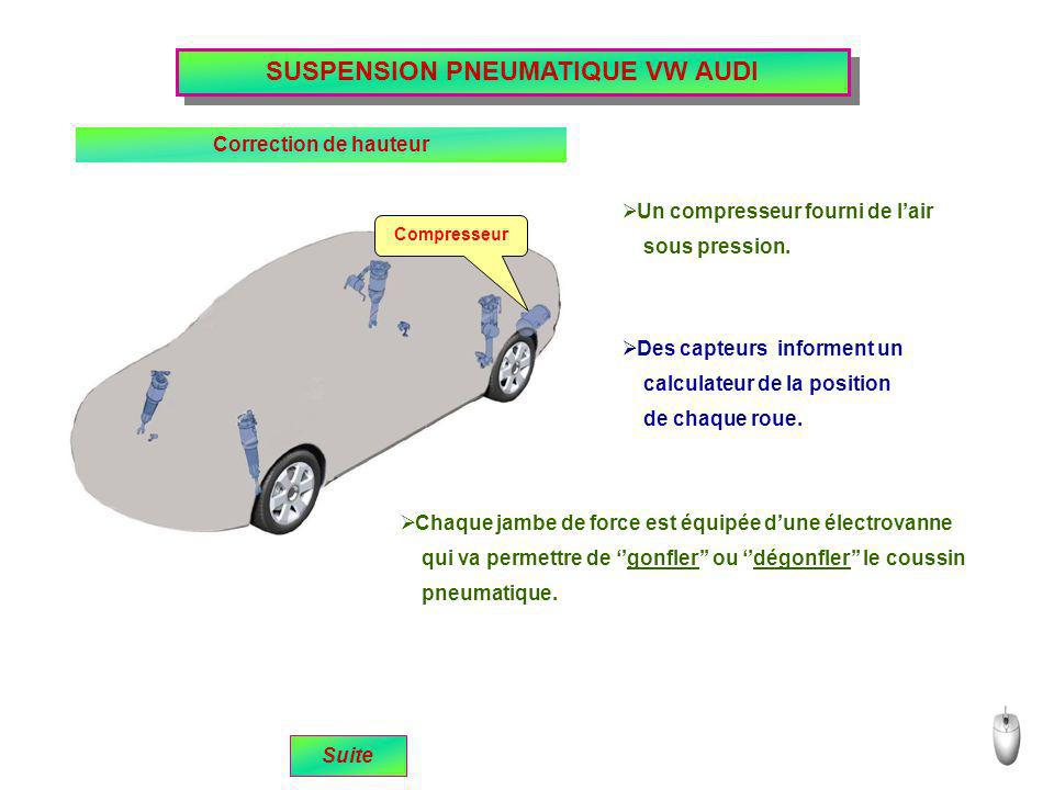 SUSPENSION PNEUMATIQUE VW AUDI