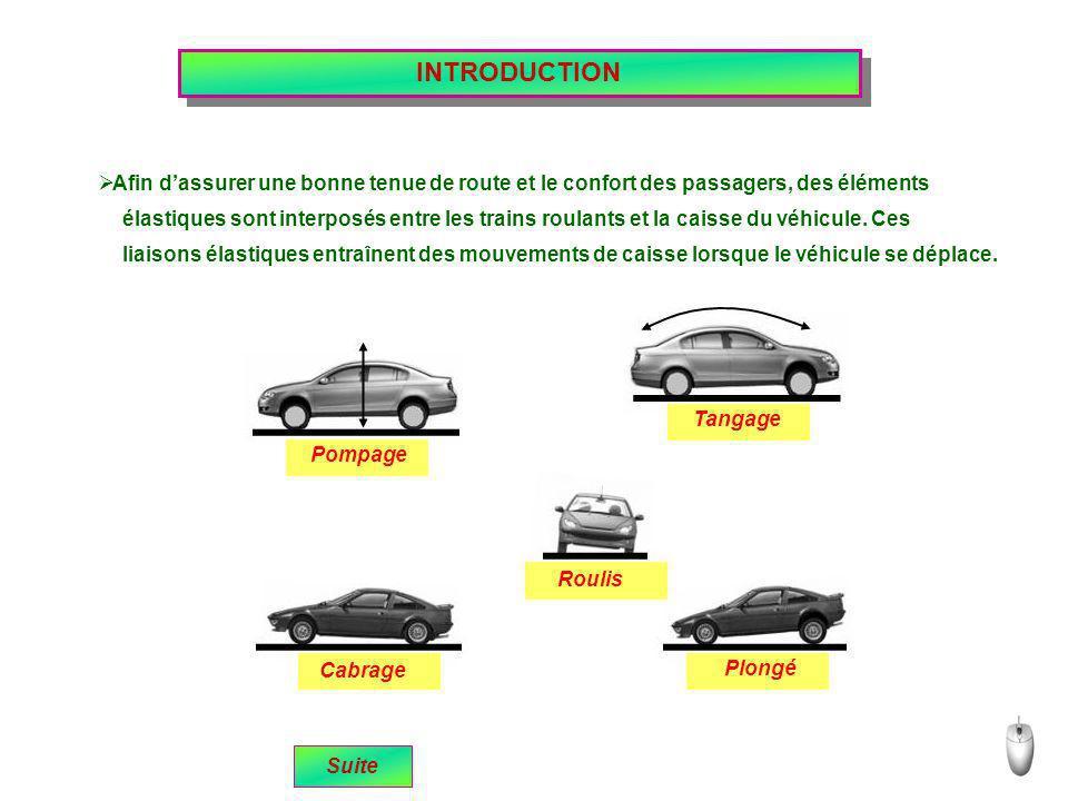INTRODUCTION Afin d'assurer une bonne tenue de route et le confort des passagers, des éléments.