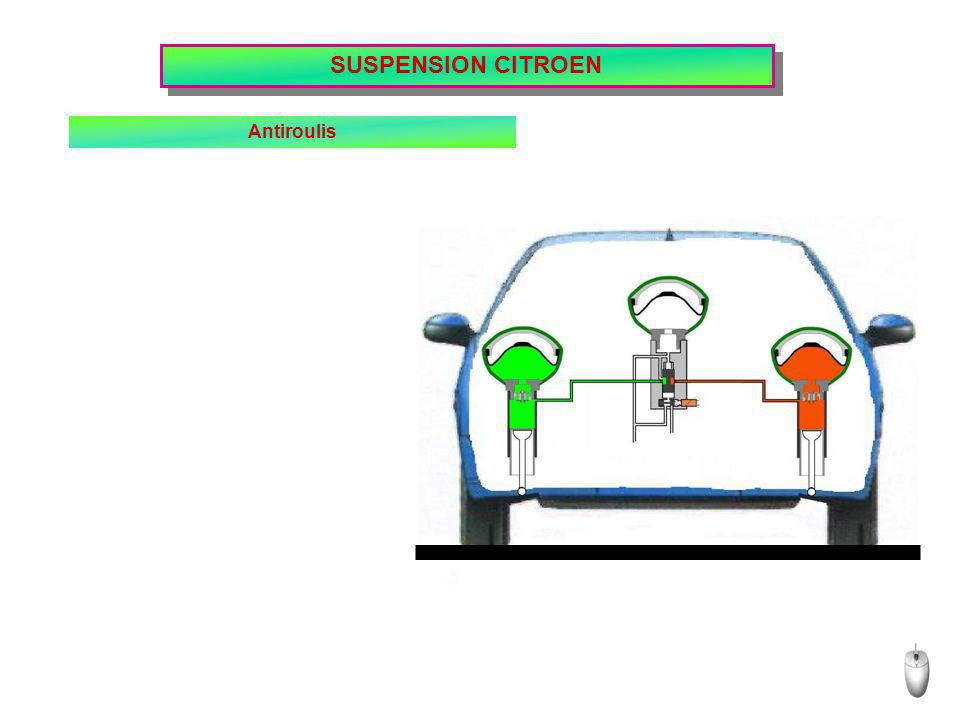SUSPENSION CITROEN Antiroulis