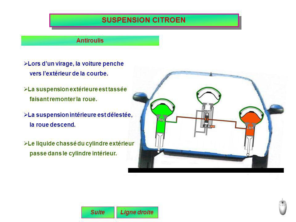 evolution suspension ppt video online t l charger. Black Bedroom Furniture Sets. Home Design Ideas