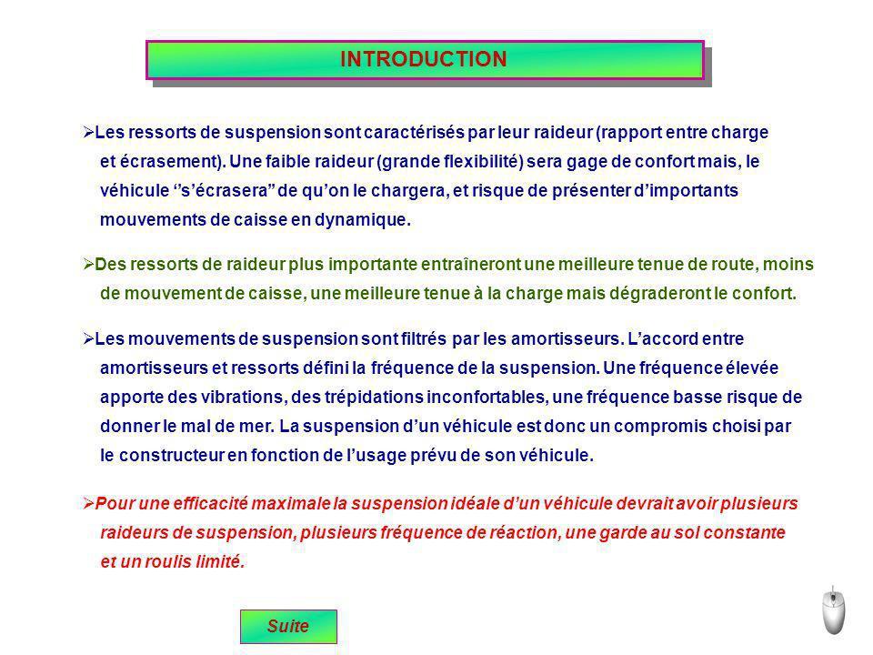 INTRODUCTION Les ressorts de suspension sont caractérisés par leur raideur (rapport entre charge.