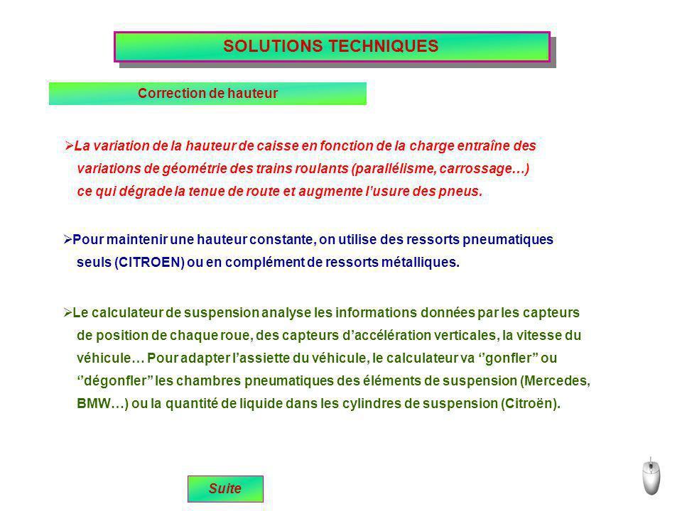 SOLUTIONS TECHNIQUES Correction de hauteur