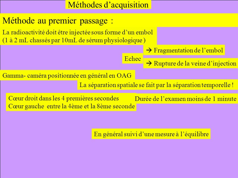 Méthodes d'acquisition
