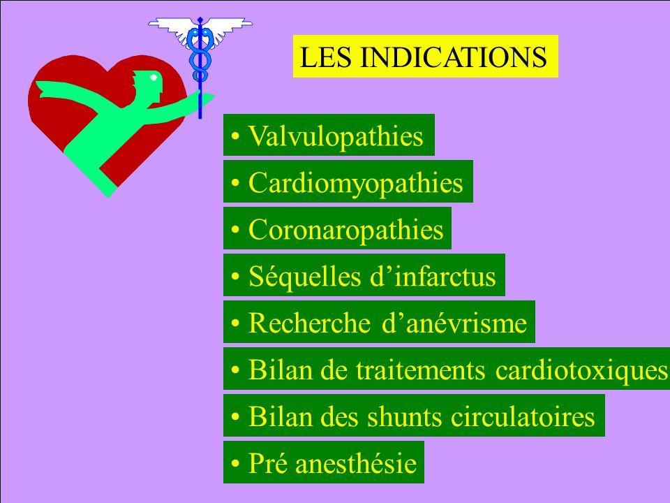 LES INDICATIONS Valvulopathies. Cardiomyopathies. Coronaropathies. Séquelles d'infarctus. Recherche d'anévrisme.