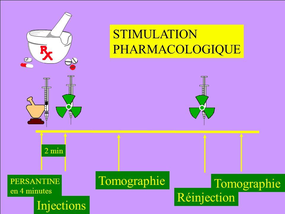 STIMULATION PHARMACOLOGIQUE Tomographie Tomographie Réinjection