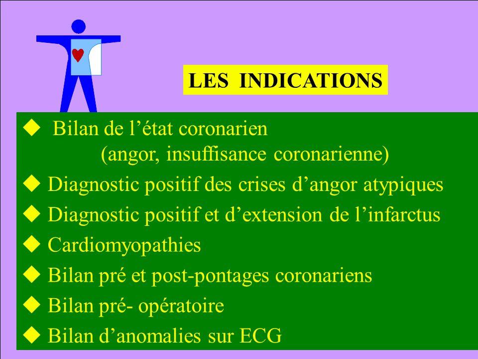 LES INDICATIONS Bilan de l'état coronarien. (angor, insuffisance coronarienne) Diagnostic positif des crises d'angor atypiques.