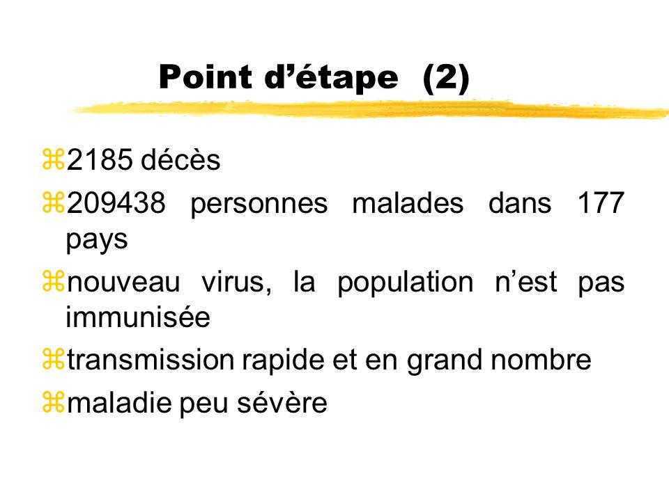 Point d'étape (2) 2185 décès 209438 personnes malades dans 177 pays