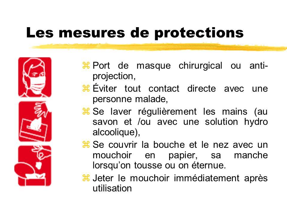 Les mesures de protections