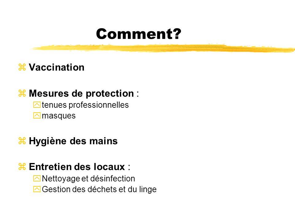 Comment Vaccination Mesures de protection : Hygiène des mains