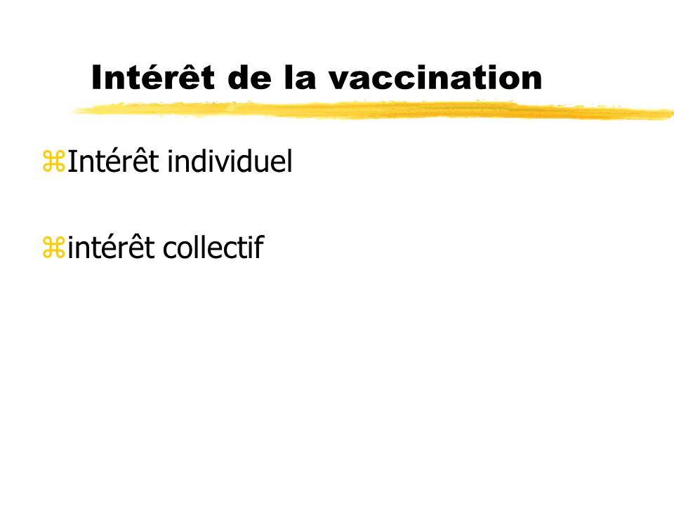 Intérêt de la vaccination