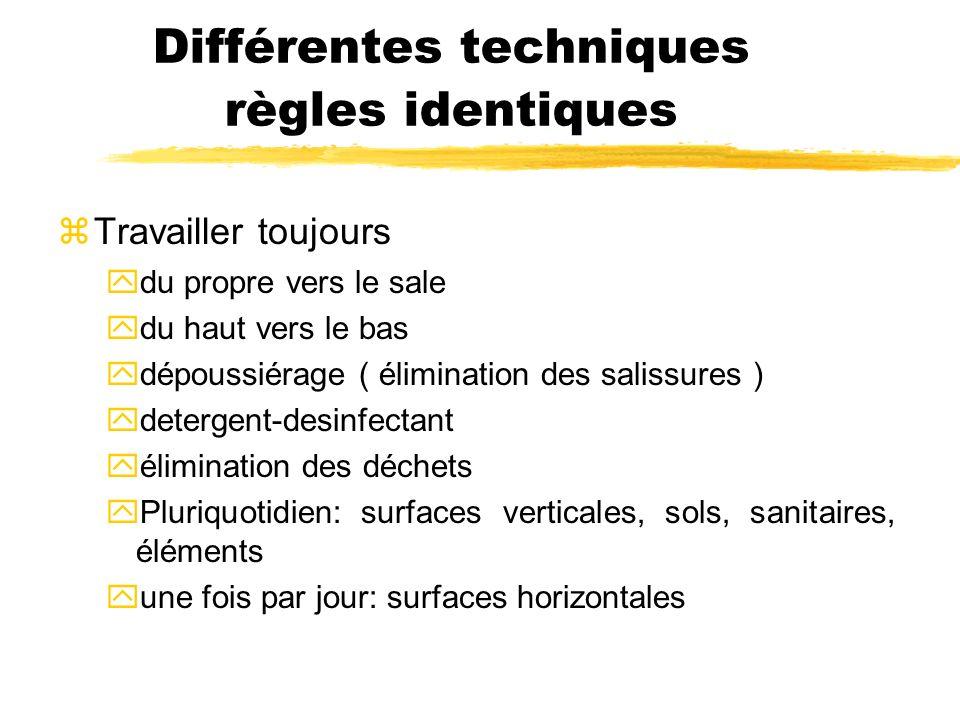 Différentes techniques règles identiques