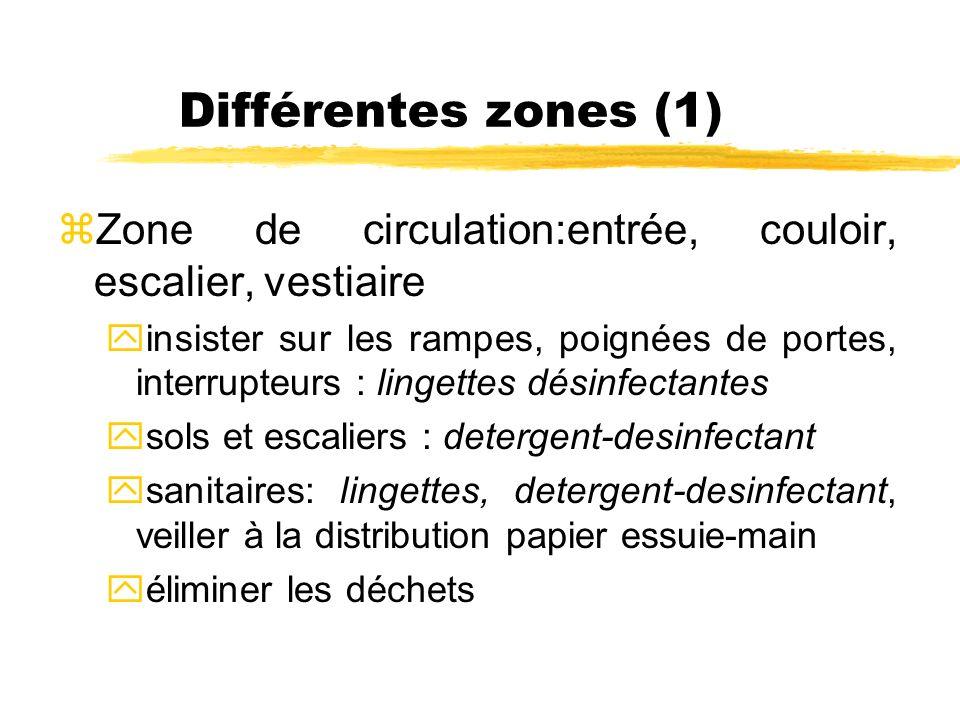 Différentes zones (1) Zone de circulation:entrée, couloir, escalier, vestiaire.