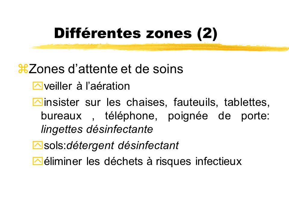 Différentes zones (2) Zones d'attente et de soins veiller à l'aération