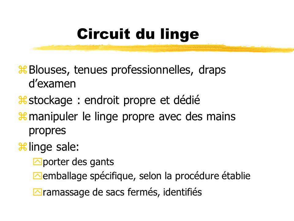 Circuit du linge Blouses, tenues professionnelles, draps d'examen
