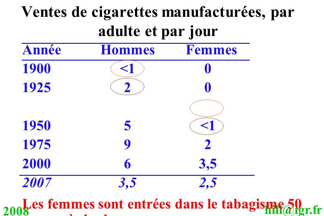 Ventes de cigarettes manufacturées, par adulte et par jour