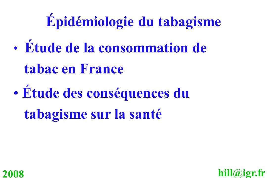 Épidémiologie du tabagisme