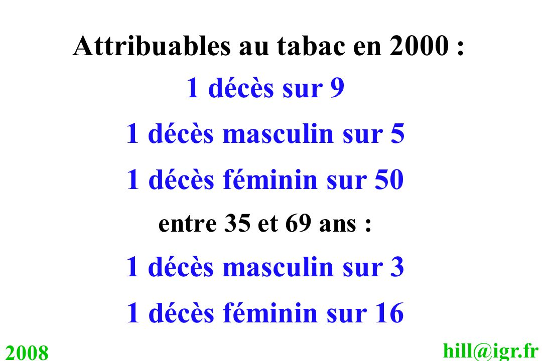 Attribuables au tabac en 2000 :
