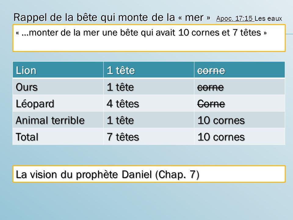 La vision du prophète Daniel (Chap. 7)