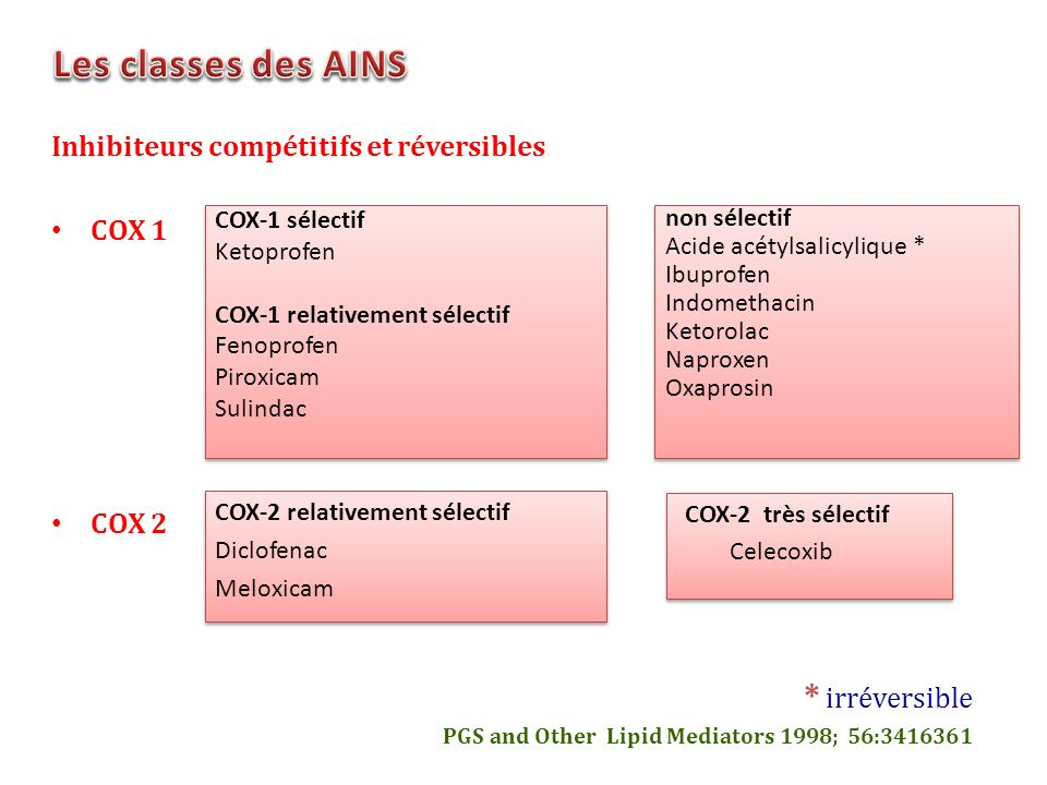 Les classes des AINS * irréversible