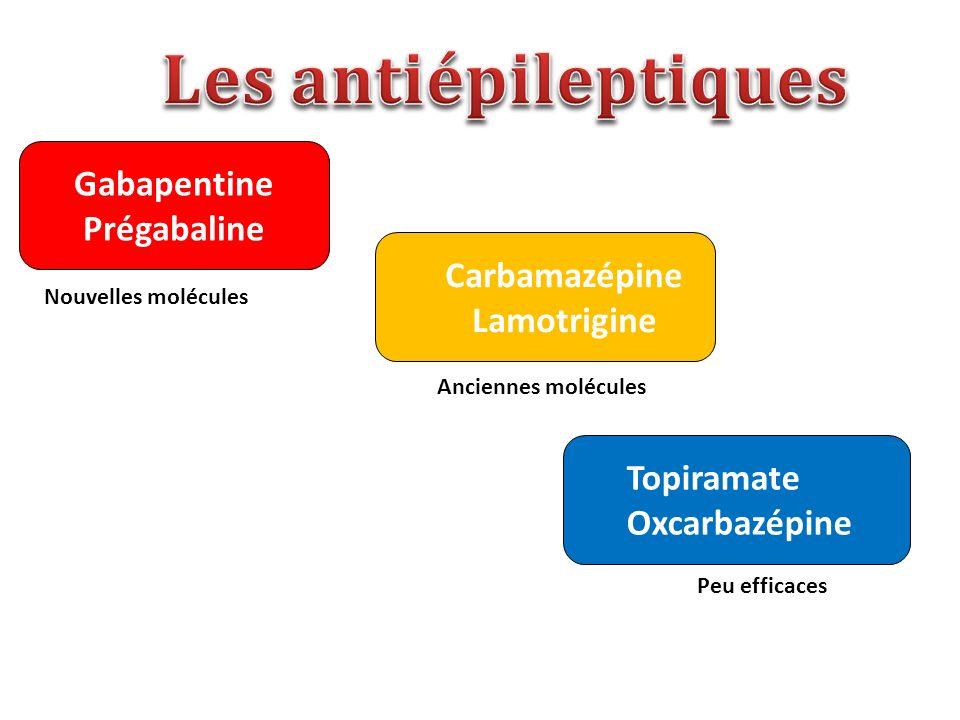 Les antiépileptiques Gabapentine Prégabaline Carbamazépine Lamotrigine