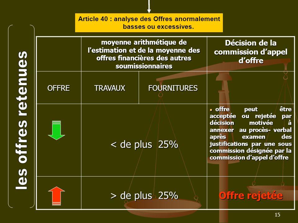 < de plus 25% > de plus 25% Offre rejetée les offres retenues