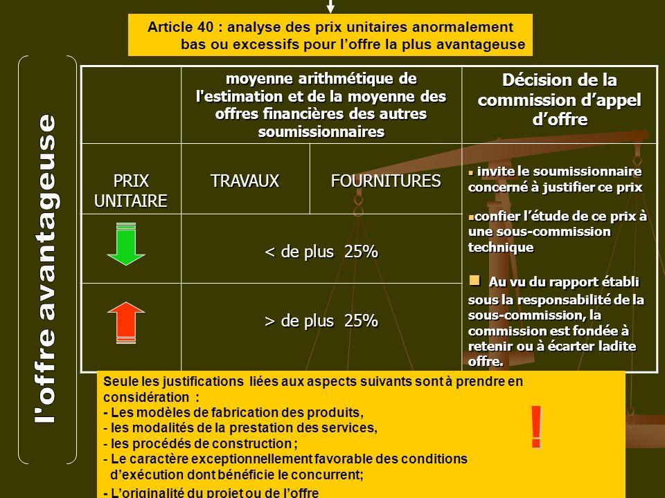 Article 40 : analyse des prix unitaires anormalement