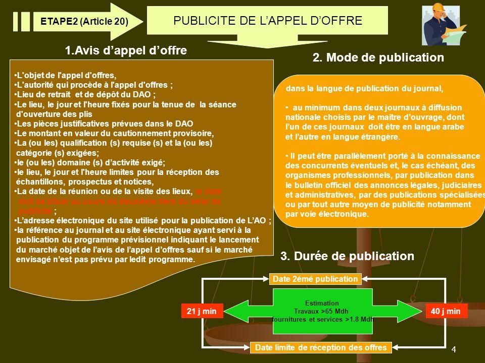 PUBLICITE DE L'APPEL D'OFFRE