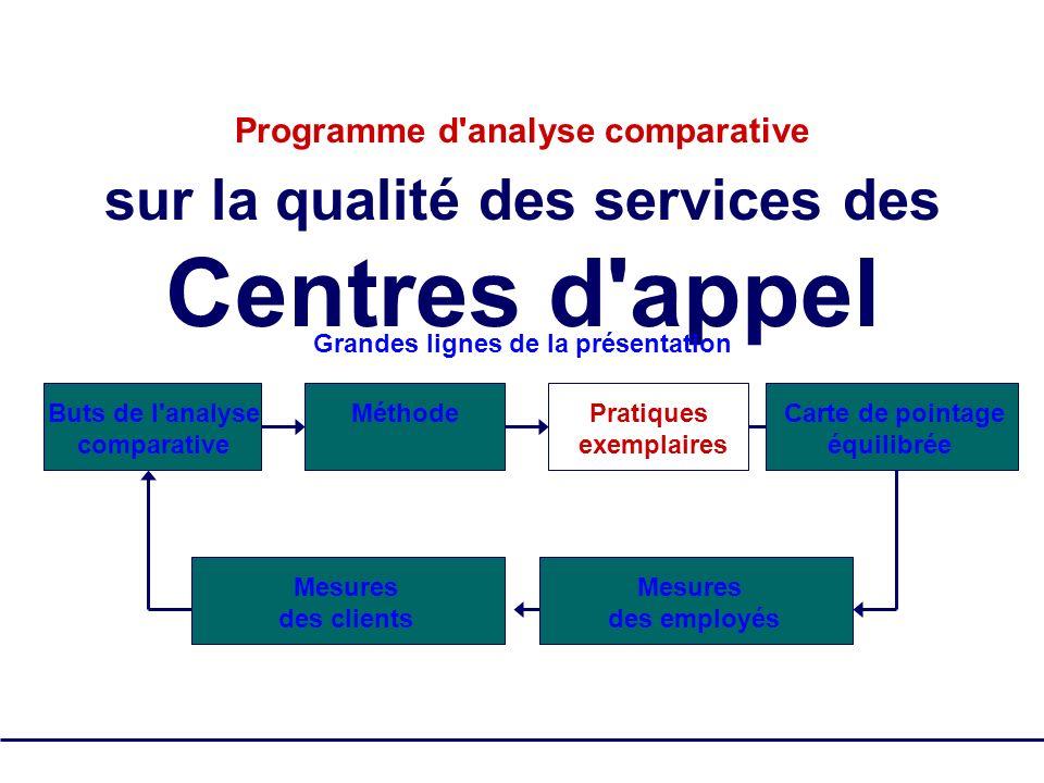 Centres d appel sur la qualité des services des
