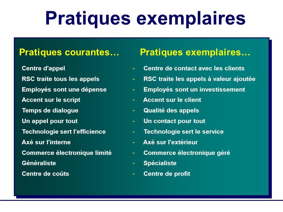 Pratiques exemplaires Pratiques courantes… Pratiques exemplaires…