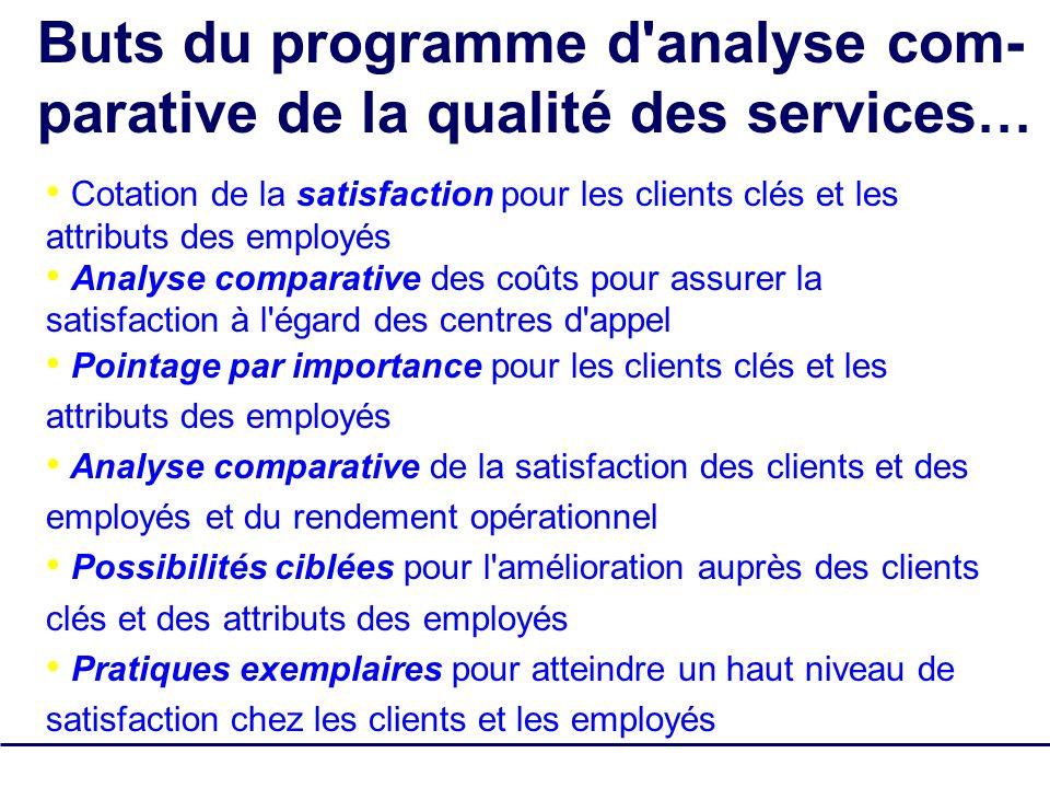 Buts du programme d analyse com- parative de la qualité des services…