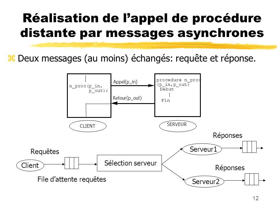 Réalisation de l'appel de procédure distante par messages asynchrones