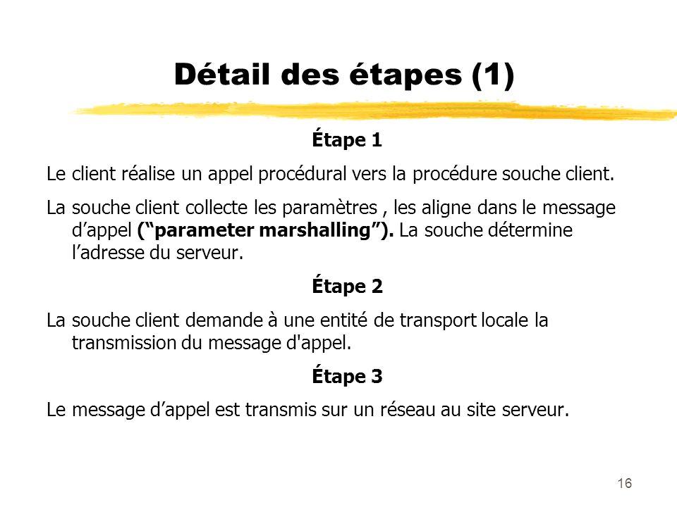 Détail des étapes (1) Étape 1
