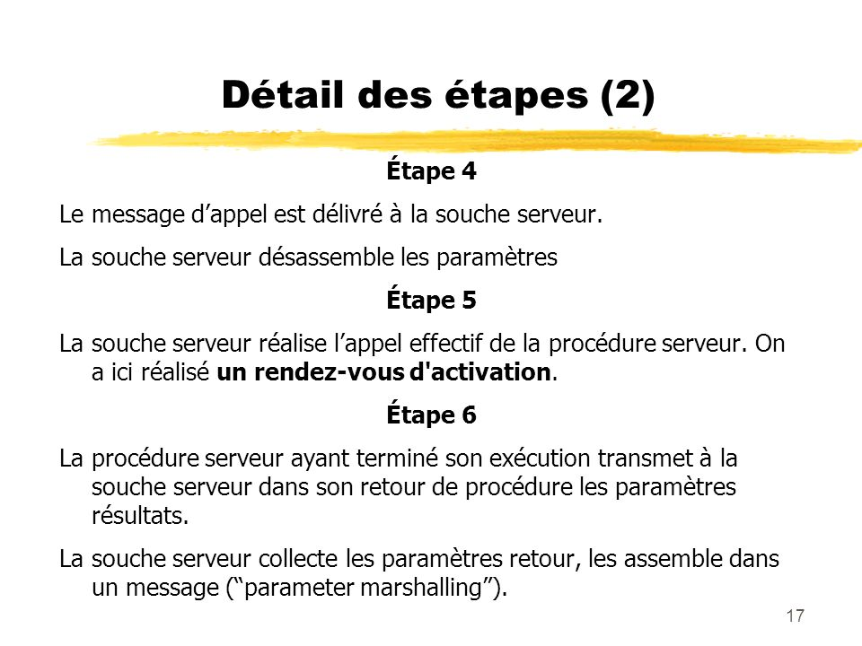 Détail des étapes (2) Étape 4