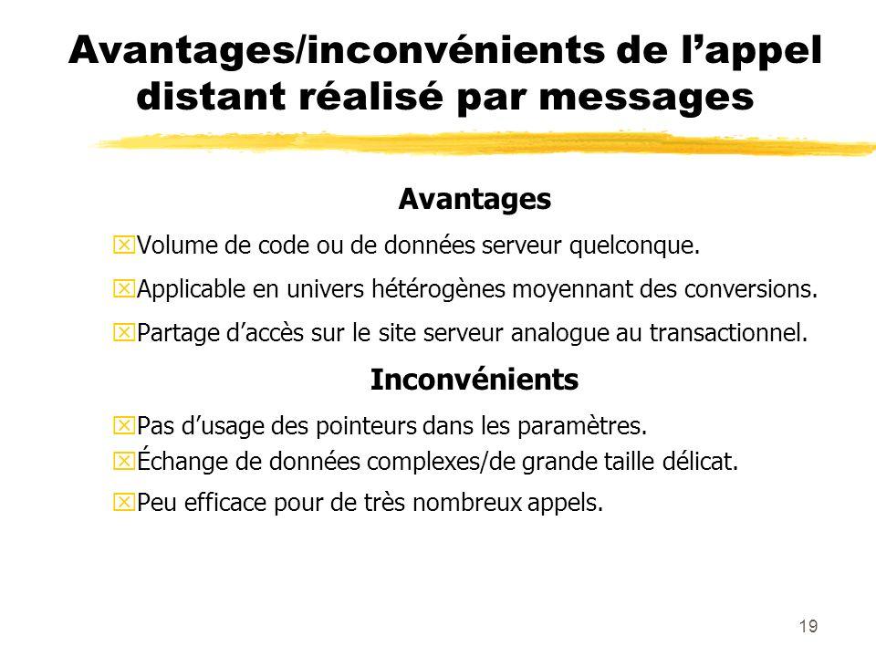 Avantages/inconvénients de l'appel distant réalisé par messages