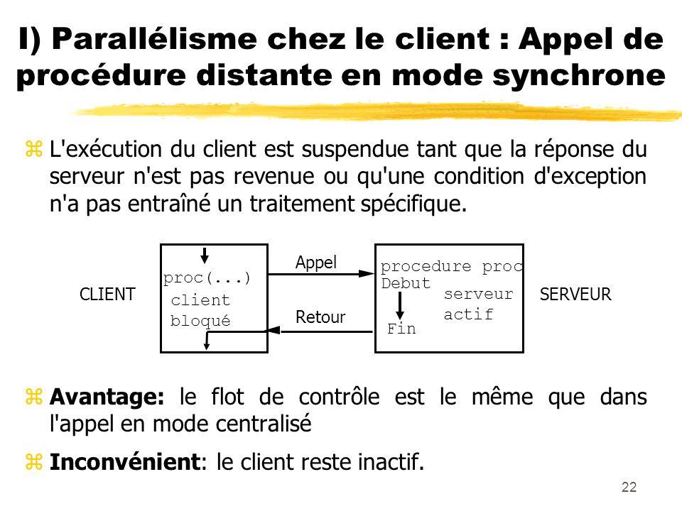 I) Parallélisme chez le client : Appel de procédure distante en mode synchrone
