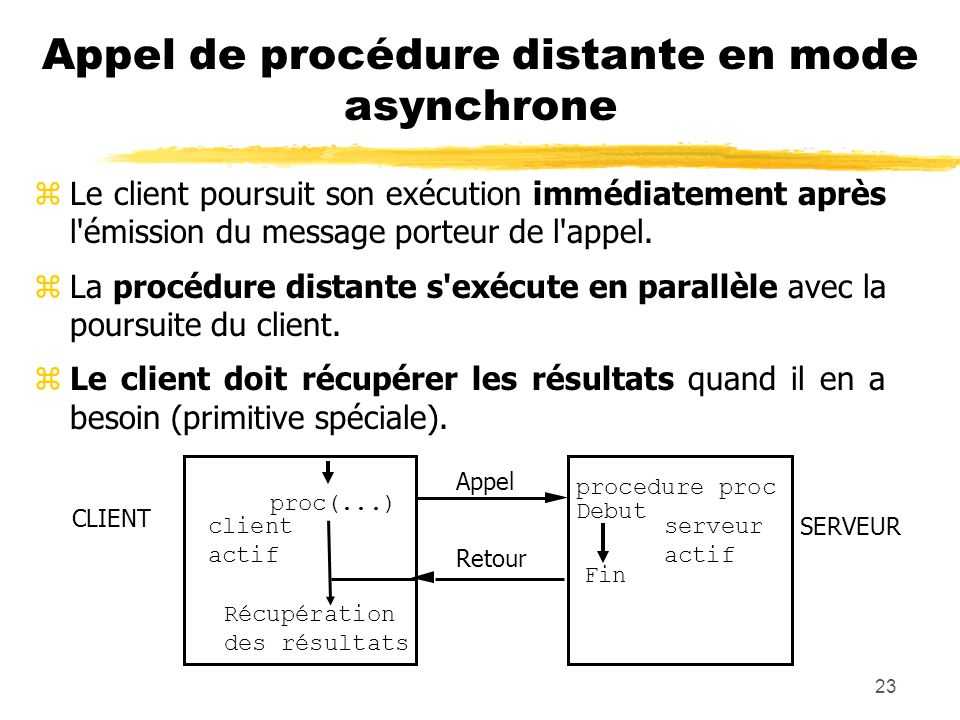 Appel de procédure distante en mode asynchrone