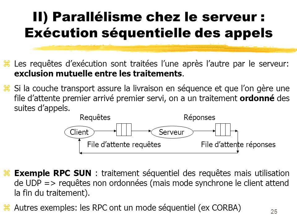 II) Parallélisme chez le serveur : Exécution séquentielle des appels