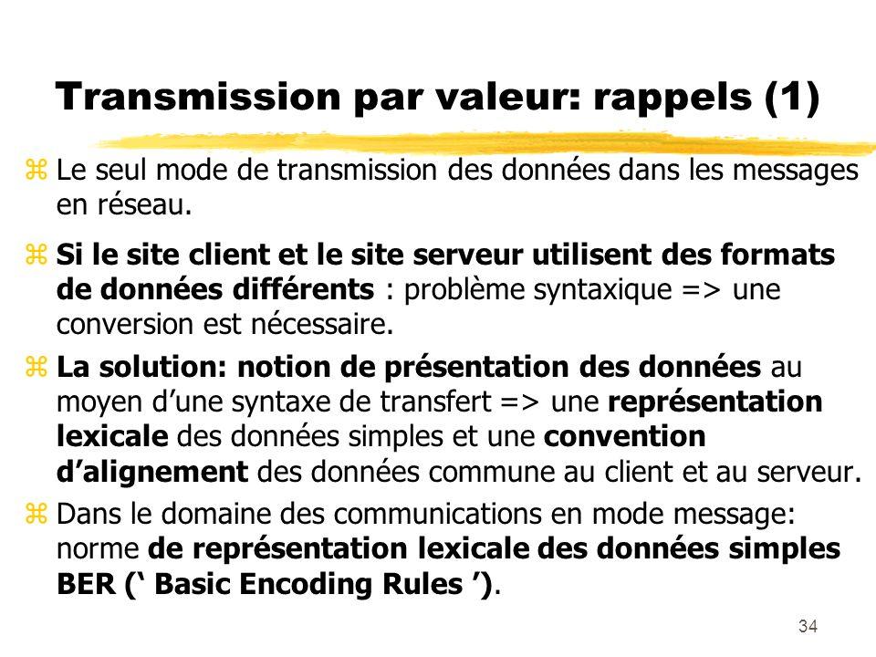 Transmission par valeur: rappels (1)