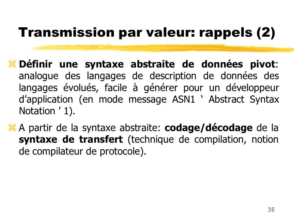 Transmission par valeur: rappels (2)