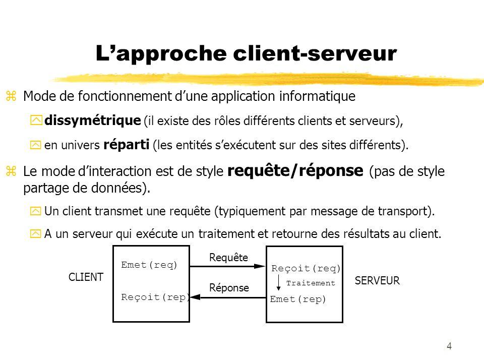 L'approche client-serveur